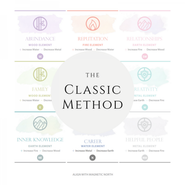 Feng Shui Guide The Classic Method