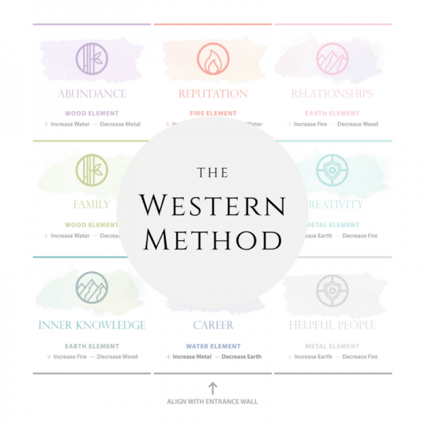 Feng Shui Guide The Western Method